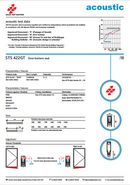 STS-acoustic 422GT Data Sheet